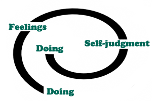 doing-judgment-feeling-doing